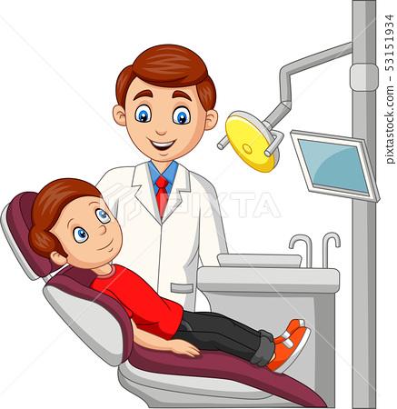 Regional on Dental Accreditation