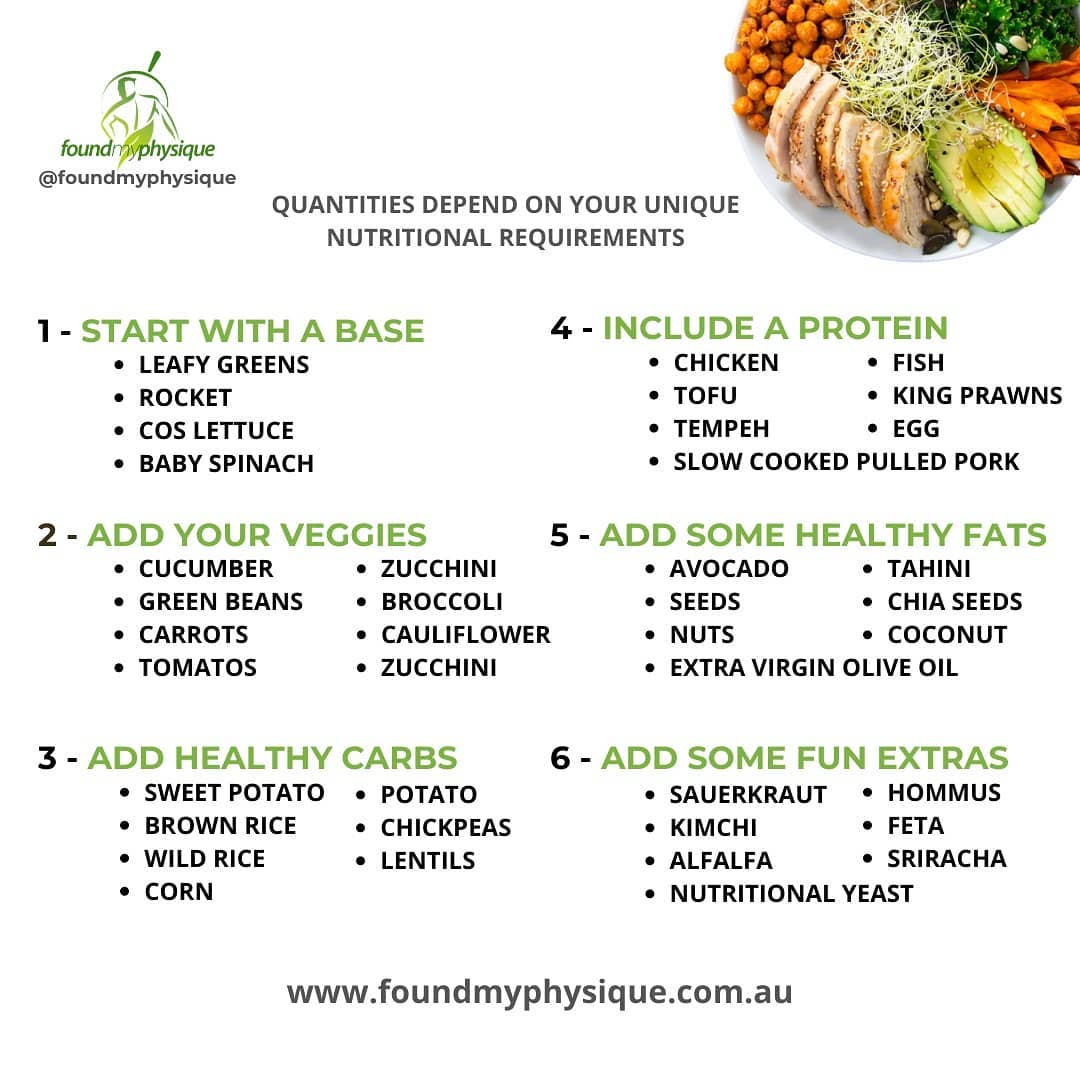 Nutritionist Wollongong