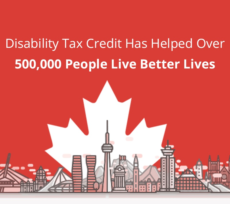disability credit