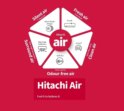 HITACHI Air Conditioner & Refrigerator