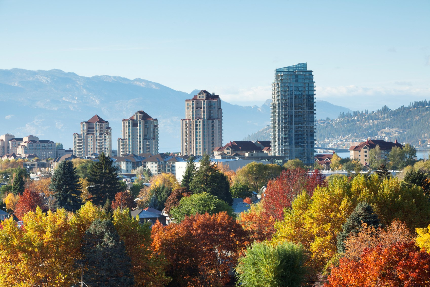 Kelowna Condos for sale